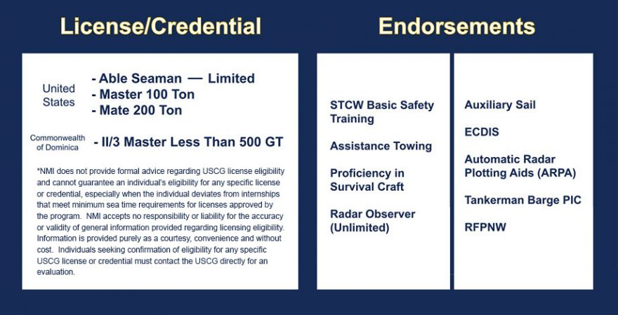 The License and Endorsements you will earn upon completing the Nautical Science program