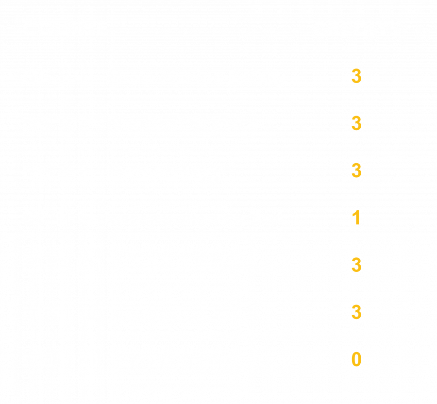 Northeast Maritime Institute | Course Credits