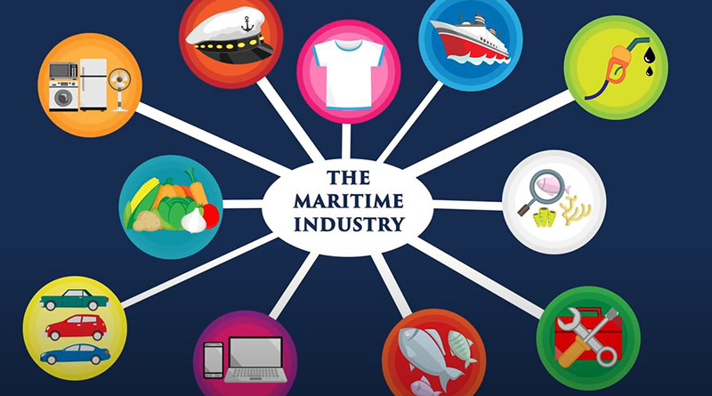 What is the Maritime Industry?